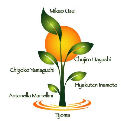 darshanatura-lignaggio-tyoma